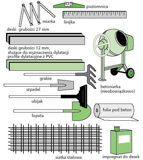 Wszystkie nowe Jak wykonać posadzkę betonową - porady Leroy Merlin WF28