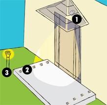 Oświetlenie Zewnętrzne Domu Jak Je Dobrze Zaplanować
