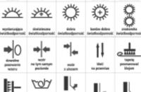 Oznaczenia na tapetach